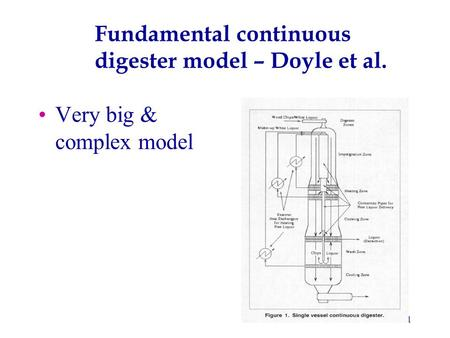 1 Fundamental continuous digester model – Doyle et al. Very big & complex model.