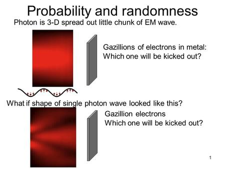 1 Probability and randomness Photon is 3-D spread out little chunk of EM wave. Gazillions of electrons in metal: Which one will be kicked out? What if.