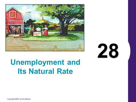 Copyright©2004 South-Western 28 Unemployment and Its Natural Rate.