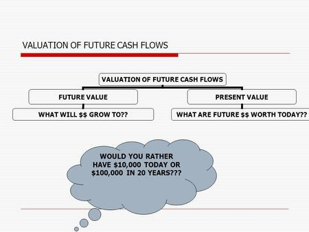 VALUATION OF FUTURE CASH FLOWS FUTURE VALUE WHAT WILL $$ GROW TO?? PRESENT VALUE WHAT ARE FUTURE $$ WORTH TODAY?? WOULD YOU RATHER HAVE $10,000 TODAY OR.