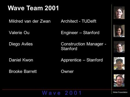 W a v e 2 0 0 1 Mildred van der ZwanArchitect - TUDelft Valerie OuEngineer – Stanford Diego AvilesConstruction Manager - Stanford Daniel KwonApprentice.