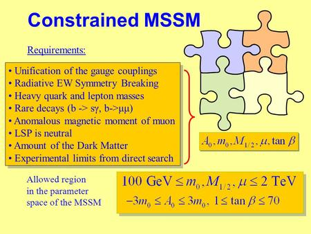 Constrained MSSM Unification of the gauge couplings Radiative EW Symmetry Breaking Heavy quark and lepton masses Rare decays (b -> sγ, b->μμ) Anomalous.