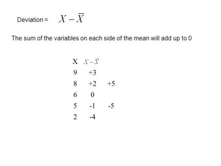 Deviation = The sum of the variables on each side of the mean will add up to 0 X 9+3 8+2+5 60 5-5 2-4.