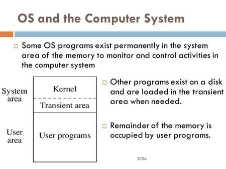 OS and the Computer System  Some OS programs exist permanently in the system area of the memory to monitor and control activities in the computer system.
