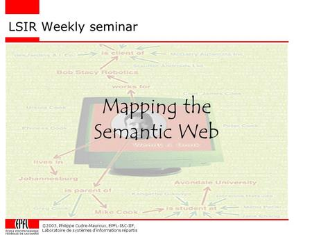 ©2003, Philippe Cudre-Mauroux, EPFL-I&C-IIF, Laboratoire de systèmes d'informations répartis LSIR Weekly seminar Mapping the Semantic Web.