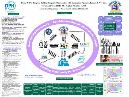 Home By One Program Building Integrated Partnerships with Connecticut Agencies, Parents & Providers Tracey Andrews, R.D.H, B.S., Meghan Maloney, M.P.H.