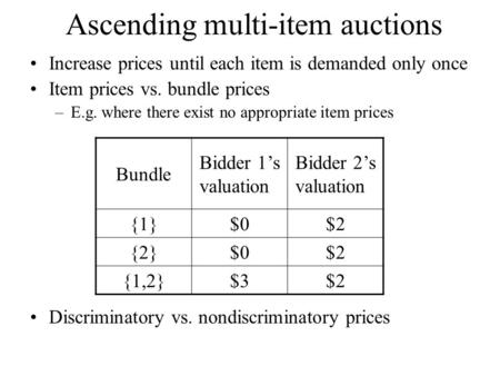 Ascending multi-item auctions Increase prices until each item is demanded only once Item prices vs. bundle prices –E.g. where there exist no appropriate.