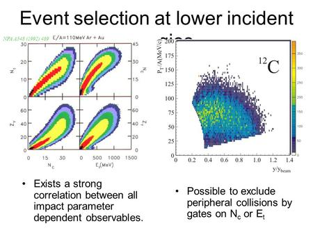 Event selection at lower incident energies Exists a strong correlation between all impact parameter dependent observables. Possible to exclude peripheral.