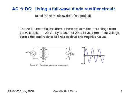 EE42/100 Spring 2006Week 9a, Prof. White1 AC  DC: Using a full-wave diode rectifier circuit (used in the music system final project) The 20:1 turns ratio.