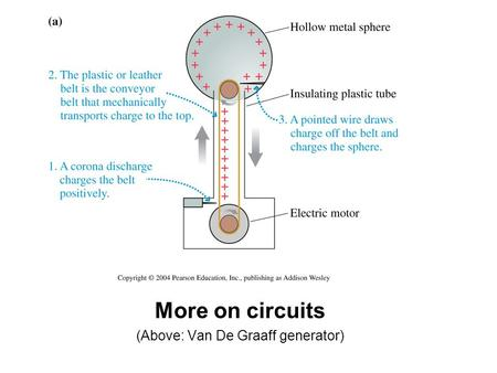 More on circuits (Above: Van De Graaff generator).