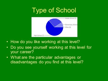 Type of School How do you like working at this level? Do you see yourself working at this level for your career? What are the particular advantages or.