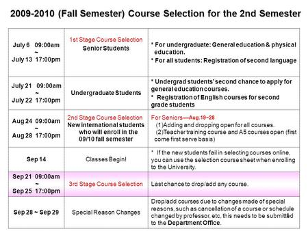 1 2009-2010 (Fall Semester) Course Selection for the 2nd Semester July 6 09:00am ~ July 13 17:00pm 1st Stage Course Selection Senior Students * For undergraduate: