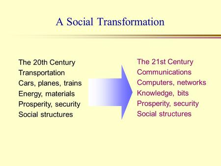 A Social Transformation The 20th Century Transportation Cars, planes, trains Energy, materials Prosperity, security Social structures The 21st Century.