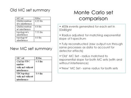 New MC set summary Old MC set summary 400k events generated for each set in STARlight Radius adjusted for matching exponential slope of t-spectrum Fully.
