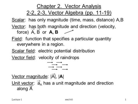 Lecture 1eee3401 Chapter 2. Vector Analysis 2-2, 2-3, Vector Algebra (pp. 11-19) Scalar: has only magnitude (time, mass, distance) A,B Vector: has both.