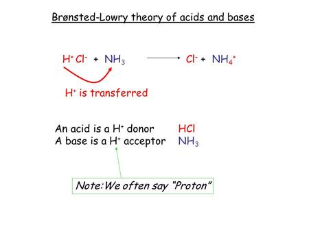 Brønsted-Lowry theory of acids and bases An acid is a H + donorHCl A base is a H + acceptorNH 3 H + Cl - + NH 3 Cl - + NH 4 + H + is transferred Note:We.