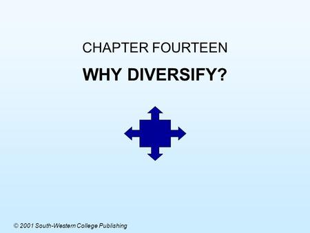 CHAPTER FOURTEEN WHY DIVERSIFY? © 2001 South-Western College Publishing.