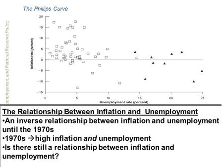 Chapter 16: Inflation, Unemployment, and Federal Reserve Policy © 2008 Prentice Hall Business Publishing Economics R. Glenn Hubbard, Anthony Patrick O'Brien,