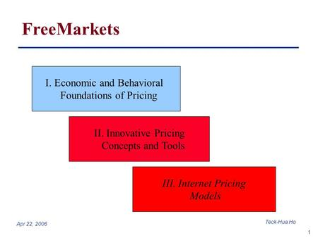 1 Teck-Hua Ho Apr 22, 2006 FreeMarkets I. Economic and Behavioral Foundations of Pricing II. Innovative Pricing Concepts and Tools III. Internet Pricing.