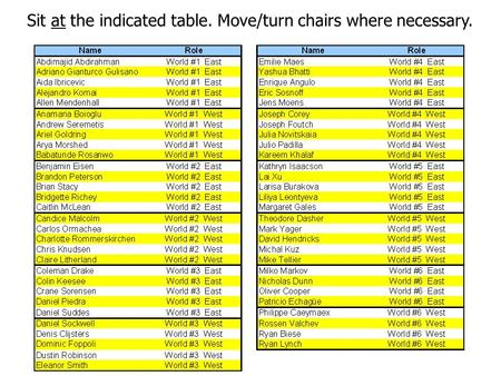 Sit at the indicated table. Move/turn chairs where necessary.