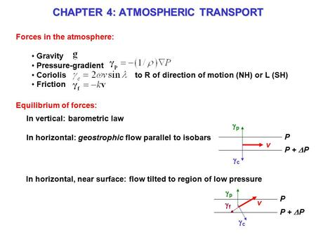 CHAPTER 4: ATMOSPHERIC TRANSPORT Forces in the atmosphere: Gravity Pressure-gradient Coriolis Friction to R of direction of motion (NH) or L (SH) Equilibrium.