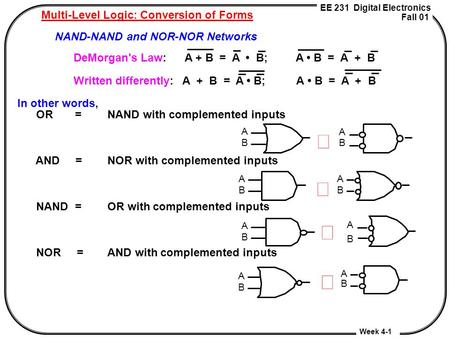 EE 231 Digital Electronics Fall 01 Week 4-1 Multi-Level Logic: Conversion of Forms NAND-NAND and NOR-NOR Networks DeMorgan's Law: A + B = A B; A B = A.