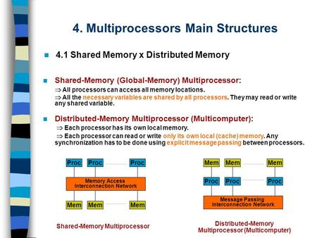 4. Multiprocessors Main Structures 4.1 Shared Memory x Distributed Memory Shared-Memory (Global-Memory) Multiprocessor:  All processors can access all.