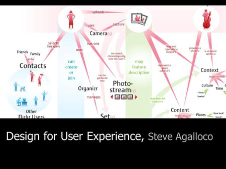 Design for User Experience, Steve Agalloco. User Experience n. the overall experience and satisfaction a user has when using a product or system.