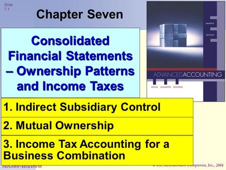© The McGraw-Hill Companies, Inc., 2004 Slide 7-1 McGraw-Hill/Irwin Chapter Seven Consolidated Financial Statements – Ownership Patterns and Income Taxes.