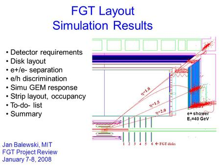 Jan Balewski, MIT FGT Project Review January 7-8, 2008 Detector requirements Disk layout e+/e- separation e/h discrimination Simu GEM response Strip layout,