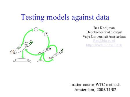 Testing models against data Bas Kooijman Dept theoretical biology Vrije Universiteit Amsterdam  master course WTC.