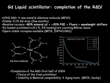 Gd Liquid scintillator: completion of the R&D! Stability 0,1 % Gd in PXE LENS R&D  new metal β-diketone molecule (MPIK) Stable: 0.1% Gd-Acac (few months)