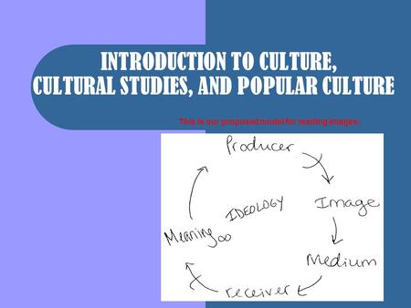 INTRODUCTION TO CULTURE, CULTURAL STUDIES, AND POPULAR CULTURE This is our proposed model for reading images: