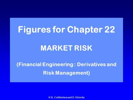 © K. Cuthbertson and D. Nitzsche Figures for Chapter 22 MARKET RISK (Financial Engineering : Derivatives and Risk Management)