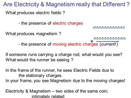 Are Electricity & Magnetism really that Different ? What produces electric fields ? - the presence of electric charges What produces magnetism ? - the.