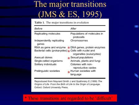 The major transitions (JMS & ES, 1995) * * * * * These transitions are regarded to be 'difficult'