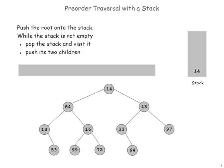 1 14 84 43 13 163397 64 99 72 53 Preorder Traversal with a Stack Push the root onto the stack. While the stack is not empty n pop the stack and visit it.