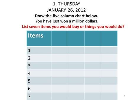 1. THURSDAY JANUARY 26, 2012 Draw the five column chart below