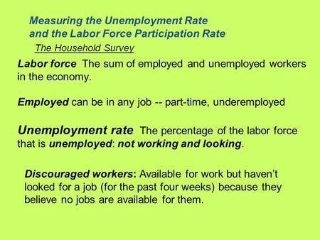 Labor force The sum of employed and unemployed workers in the economy. Employed can be in any job -- part-time, underemployed Unemployment rate The percentage.