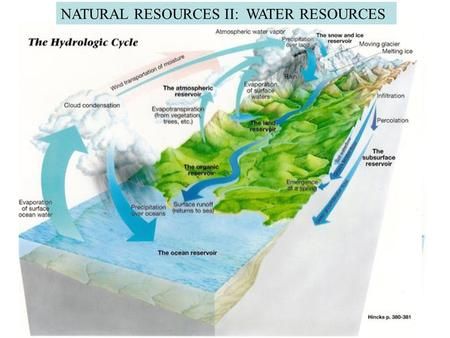 NATURAL RESOURCES II: WATER RESOURCES. ANNUAL MOVEMENT OF WATER ON THE GLOBE.