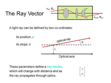 The Ray Vector A light ray can be defined by two co-ordinates: x in,  in x out,  out its position, x its slope,  Optical axis optical ray x  These.