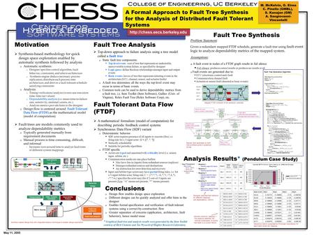 Motivation  Synthesis-based methodology for quick design space exploration enabled by automatic synthesis followed by analysis  Automatic synthesis: