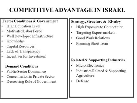 COMPETITIVE ADVANTAGE IN ISRAEL Factor Conditions & Government High <strong>Education</strong> Level Motivated Labor Force Well Developed Infrastructure Knowledge Capital.