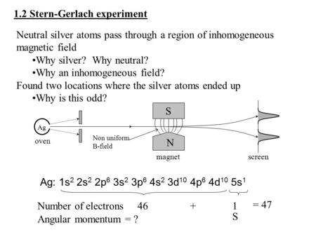 Ag: 1s 2 2s 2 2p 6 3s 2 3p 6 4s 2 3d 10 4p 6 4d 10 5s 1 461+ = 47 Angular momentum = ? S Number of electrons Ag oven S N magnetscreen Non uniform B-field.