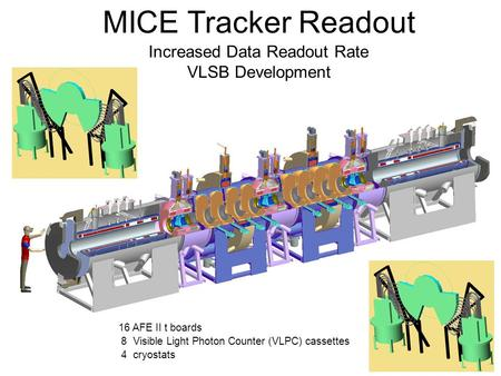 MICE Tracker Readout Increased Data Readout Rate VLSB Development 16 AFE II t boards 8 Visible Light Photon Counter (VLPC) cassettes 4 cryostats.
