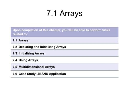 7.1 Arrays. 7.1.1 Introduction to arrays Any array is a collection of objects or primitives Useful when the number of reference variables is large or.