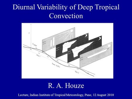 Diurnal Variability of Deep Tropical Convection R. A. Houze Lecture, Indian Institute of Tropical Meteorology, Pune, 12 August 2010.