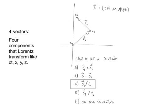 4-vectors: Four components that Lorentz transform like ct, x, y, z.