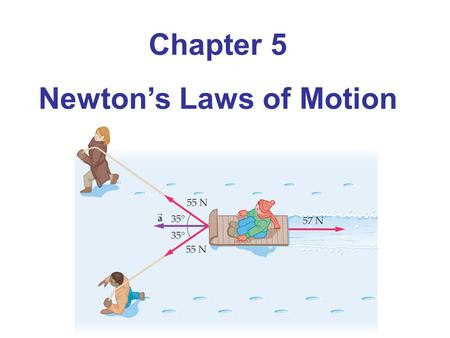 Chapter 5 Newton's Laws of Motion. 5-1 Force and Mass Force: push or pull Force is a vector – it has magnitude and direction.