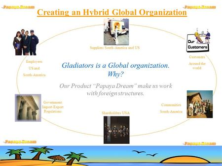 "Creating an Hybrid Global Organization Gladiators is a Global organization. Why? Our Product ""Papaya Dream"" make us work with foreign structures. Suppliers."